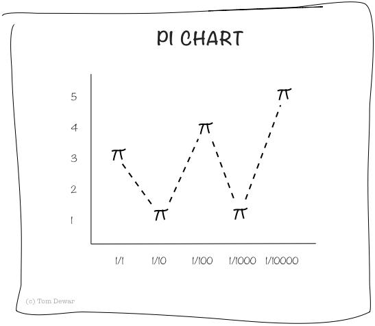 pi-chart.png